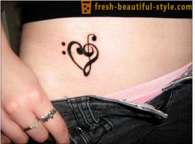 Simon Gipps Kent Top 10 Tetovaze Slike Zenske